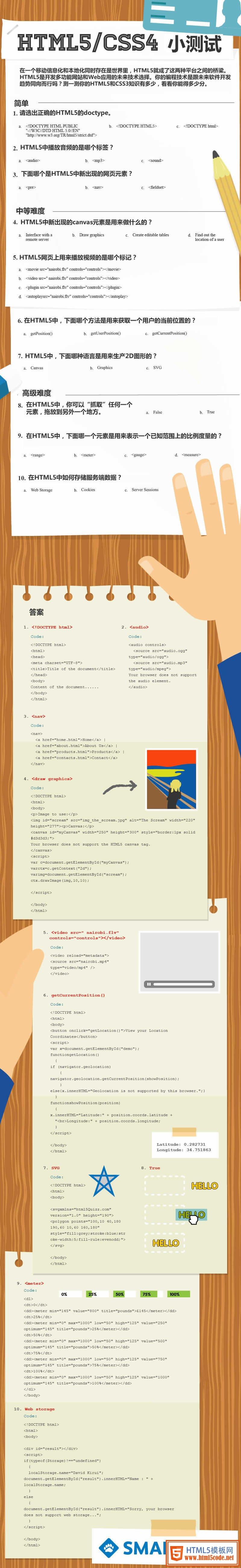 小测验:你对HTML5了解有多少?