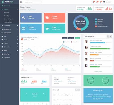 扁平的Bootstrap响应式博客网站后台管理模板