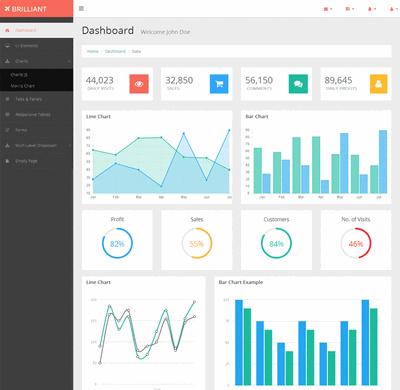 扁平风格响应式数据统计html5后台管理模板