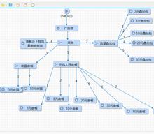 GooFlow开源流程图制作编辑代码