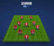 html5 css3绘制3D足球比赛队员分布图代码